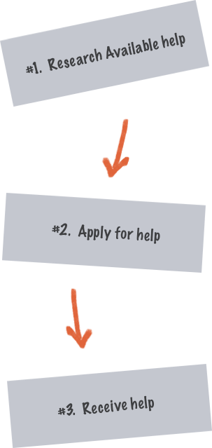 Student Help